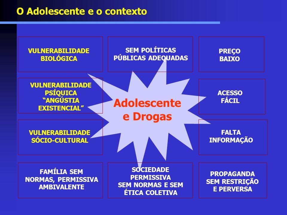 O Adolescente e o contexto