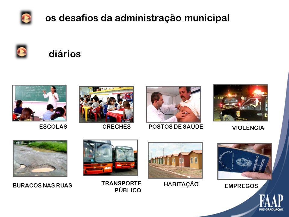 os desafios da administração municipal