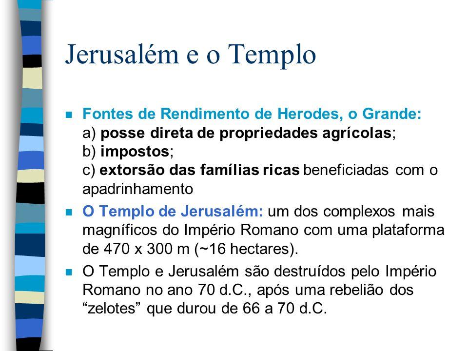 Jerusalém e o Templo