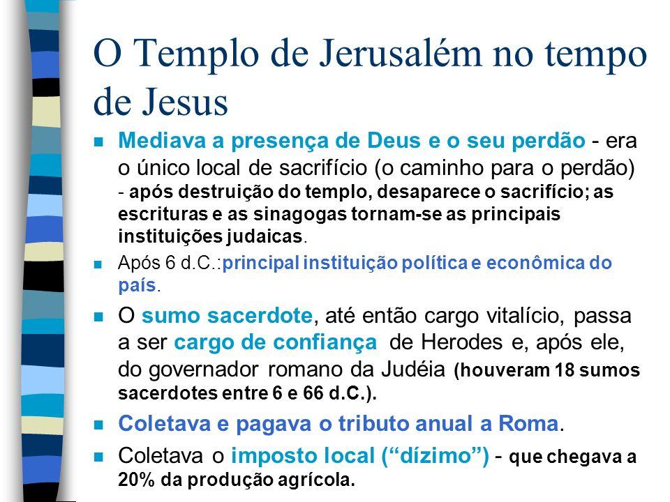 O Templo de Jerusalém no tempo de Jesus