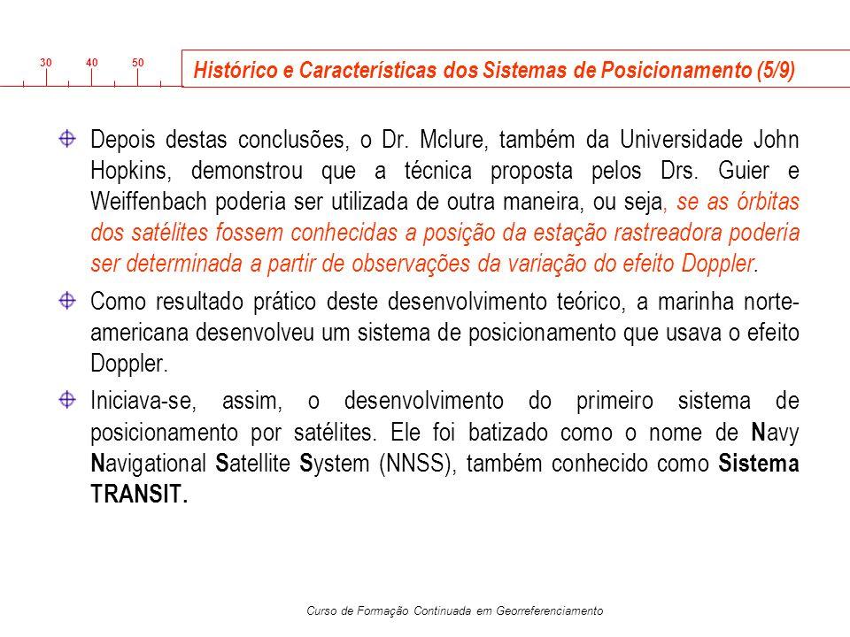 Histórico e Características dos Sistemas de Posicionamento (5/9)