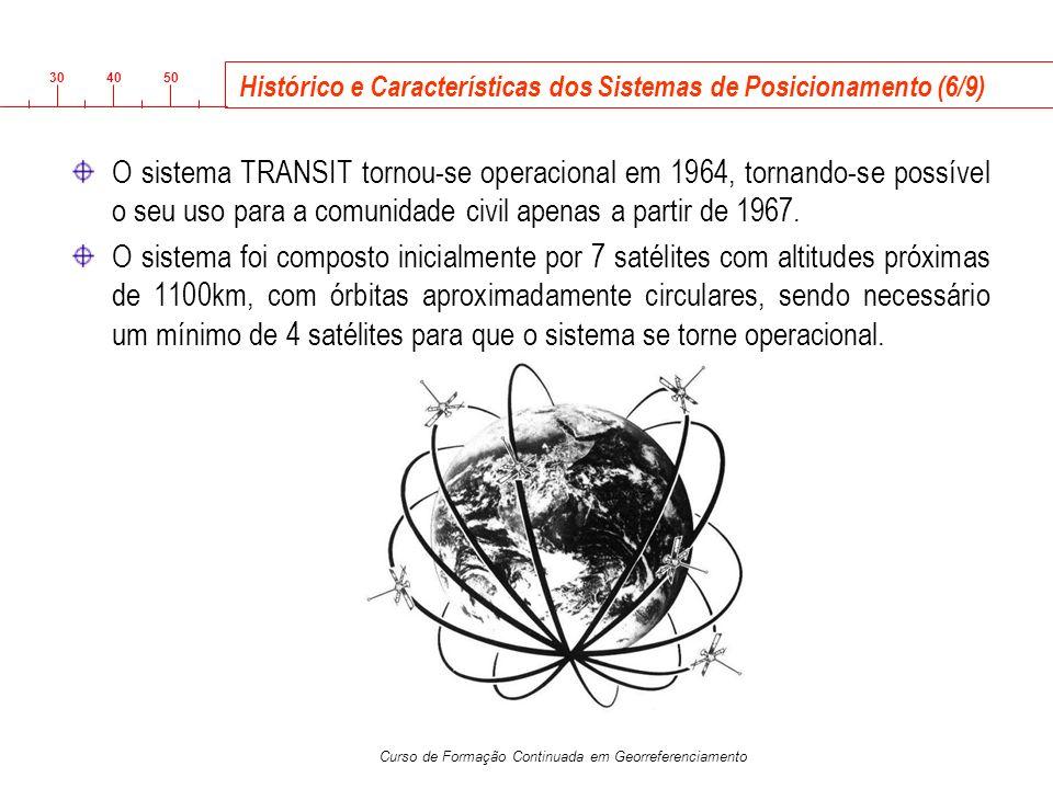 Histórico e Características dos Sistemas de Posicionamento (6/9)