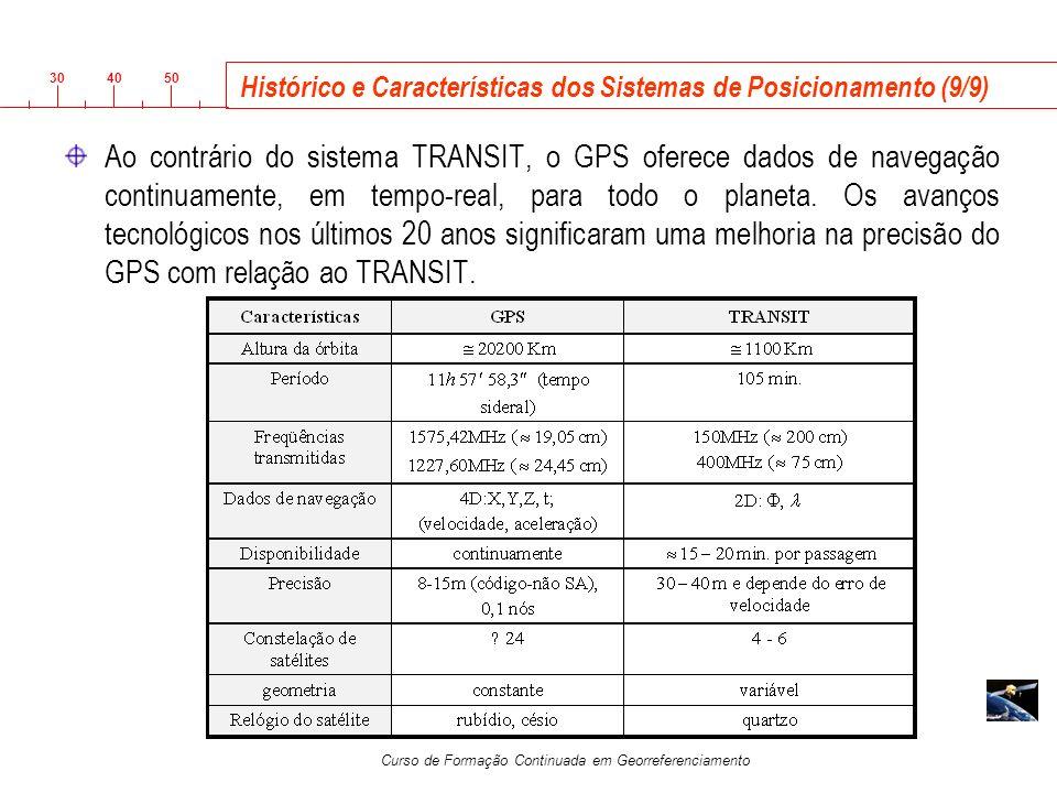 Histórico e Características dos Sistemas de Posicionamento (9/9)