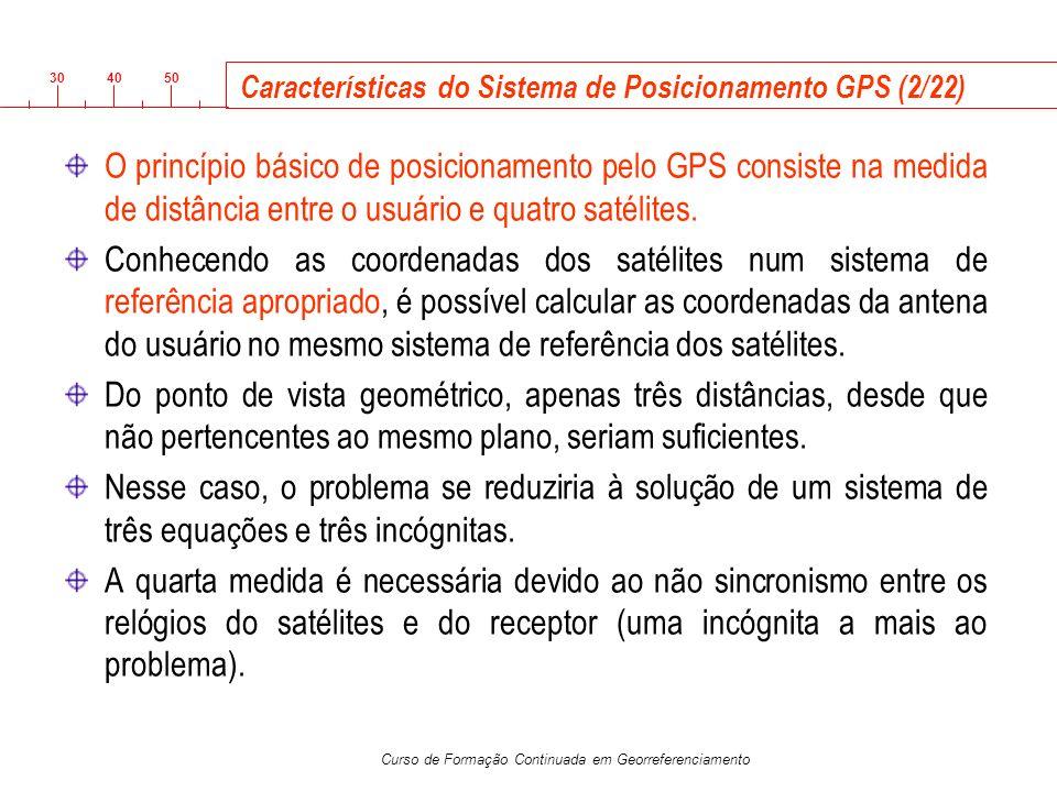 Características do Sistema de Posicionamento GPS (2/22)