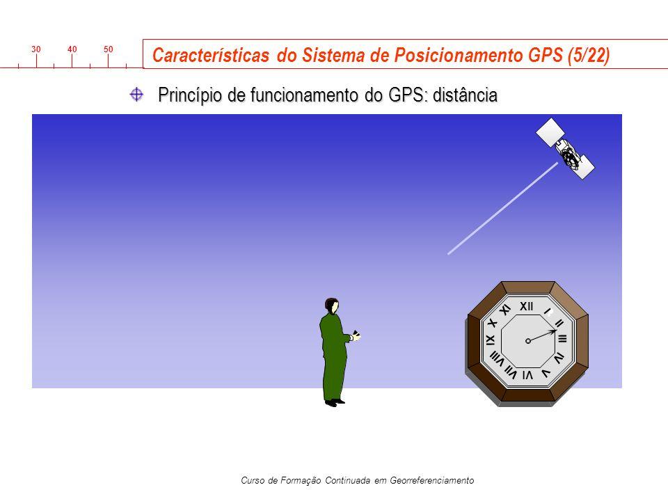 Características do Sistema de Posicionamento GPS (5/22)