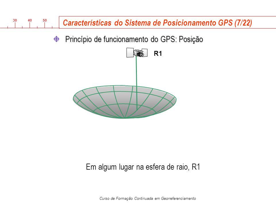 Características do Sistema de Posicionamento GPS (7/22)