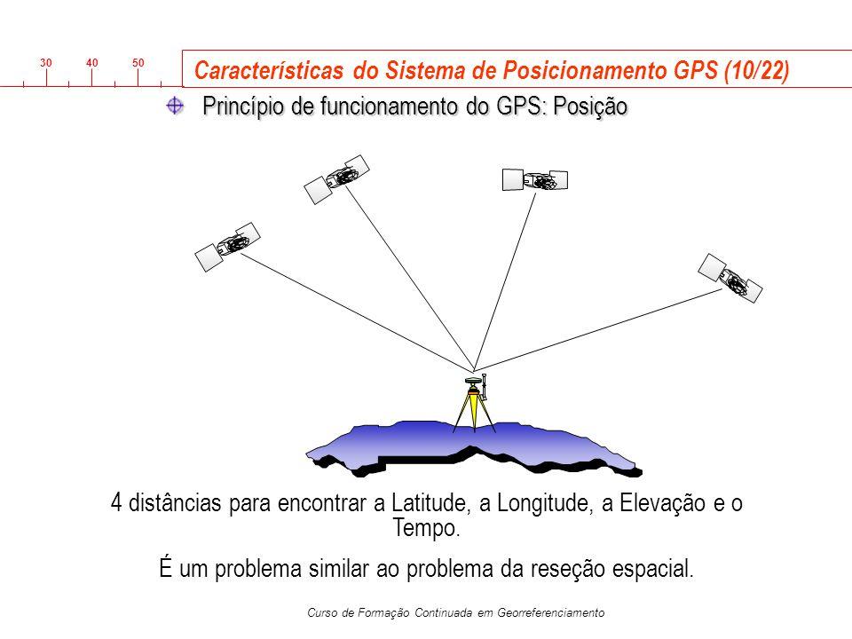 Características do Sistema de Posicionamento GPS (10/22)