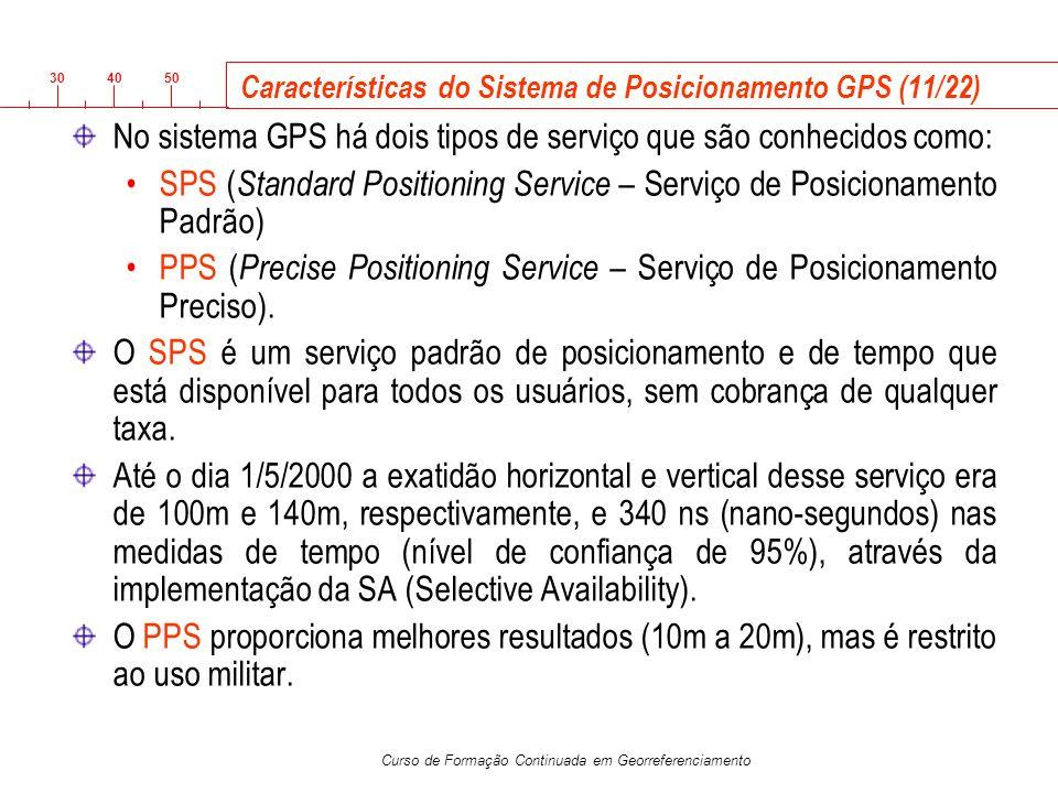 Características do Sistema de Posicionamento GPS (11/22)