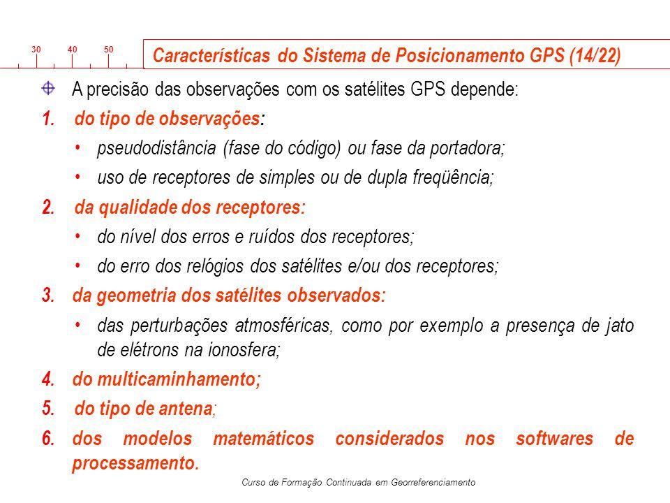 Características do Sistema de Posicionamento GPS (14/22)