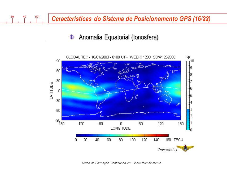 Características do Sistema de Posicionamento GPS (16/22)