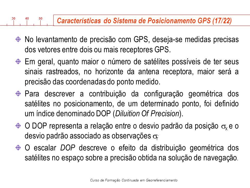 Características do Sistema de Posicionamento GPS (17/22)