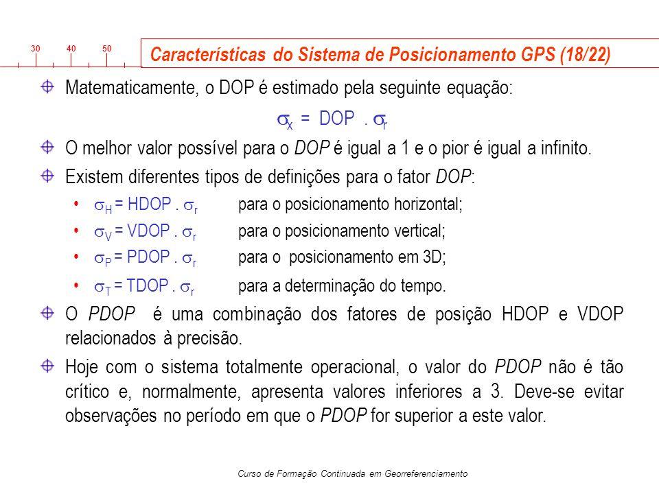 Características do Sistema de Posicionamento GPS (18/22)