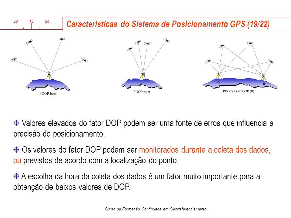 Características do Sistema de Posicionamento GPS (19/22)