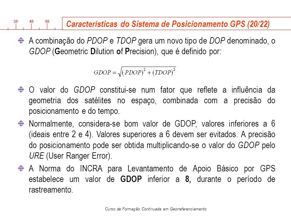 Características do Sistema de Posicionamento GPS (20/22)