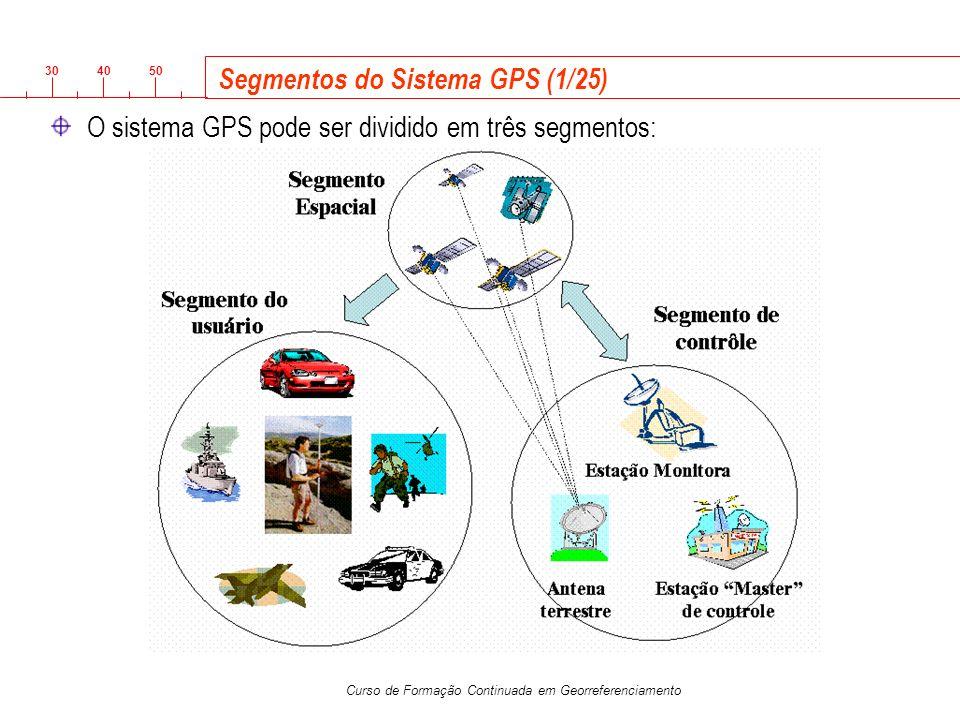 Segmentos do Sistema GPS (1/25)