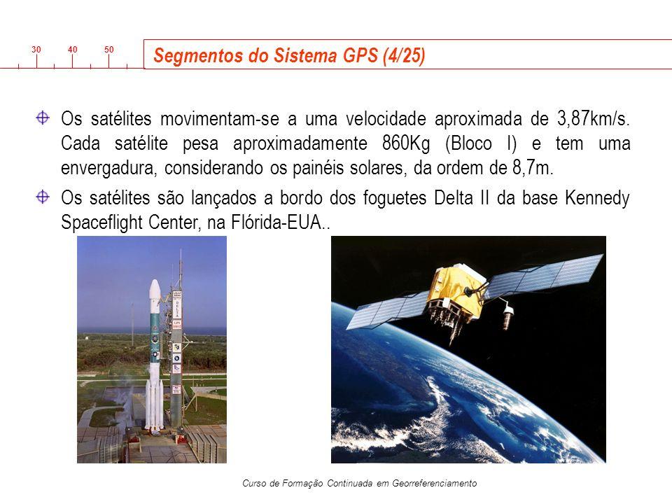 Segmentos do Sistema GPS (4/25)