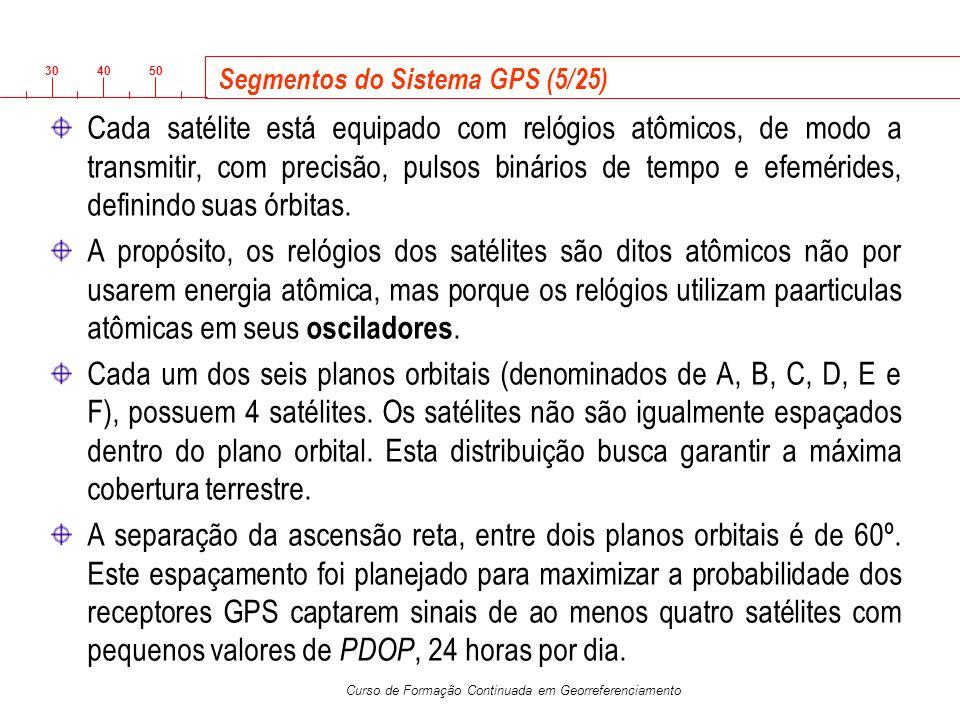 Segmentos do Sistema GPS (5/25)