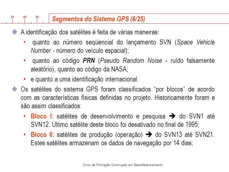 Segmentos do Sistema GPS (6/25)