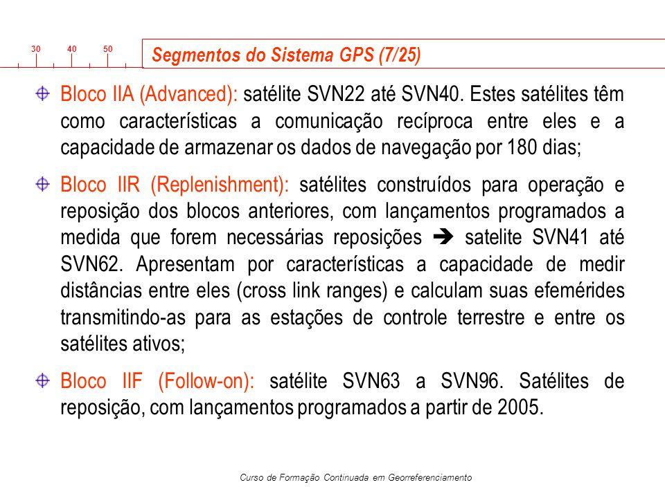 Segmentos do Sistema GPS (7/25)