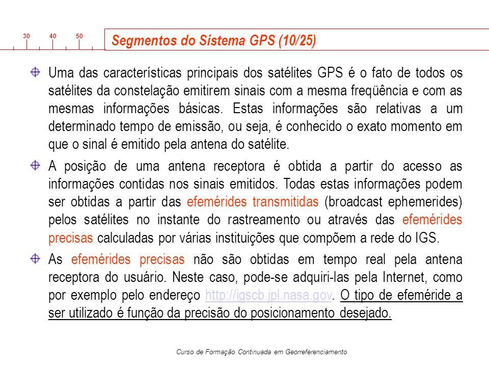 Segmentos do Sistema GPS (10/25)
