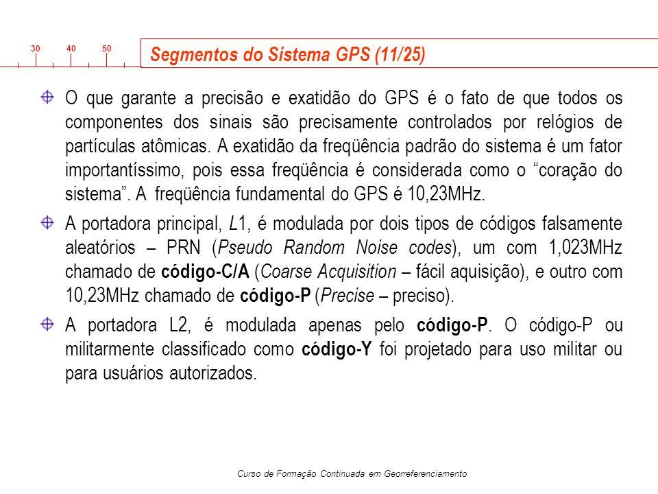 Segmentos do Sistema GPS (11/25)