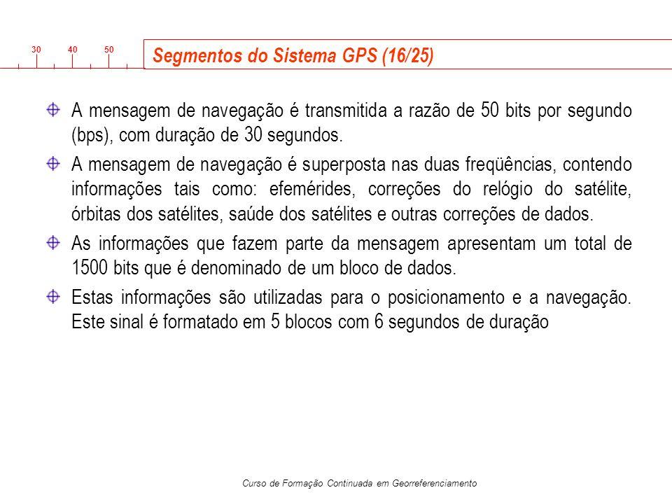 Segmentos do Sistema GPS (16/25)
