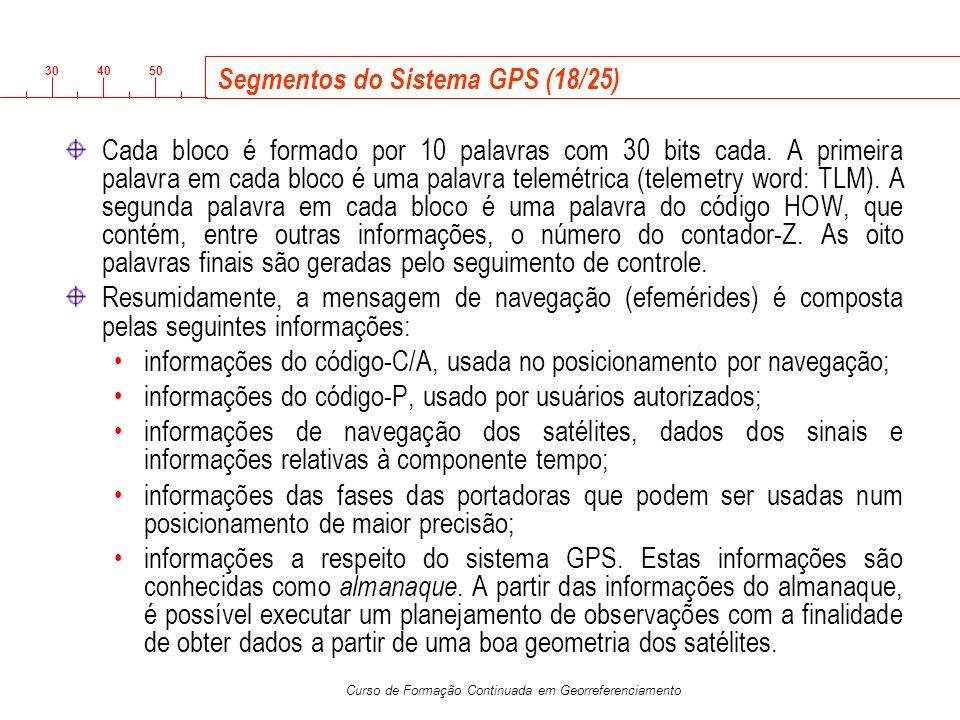 Segmentos do Sistema GPS (18/25)