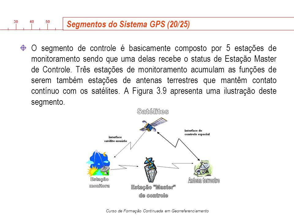 Segmentos do Sistema GPS (20/25)