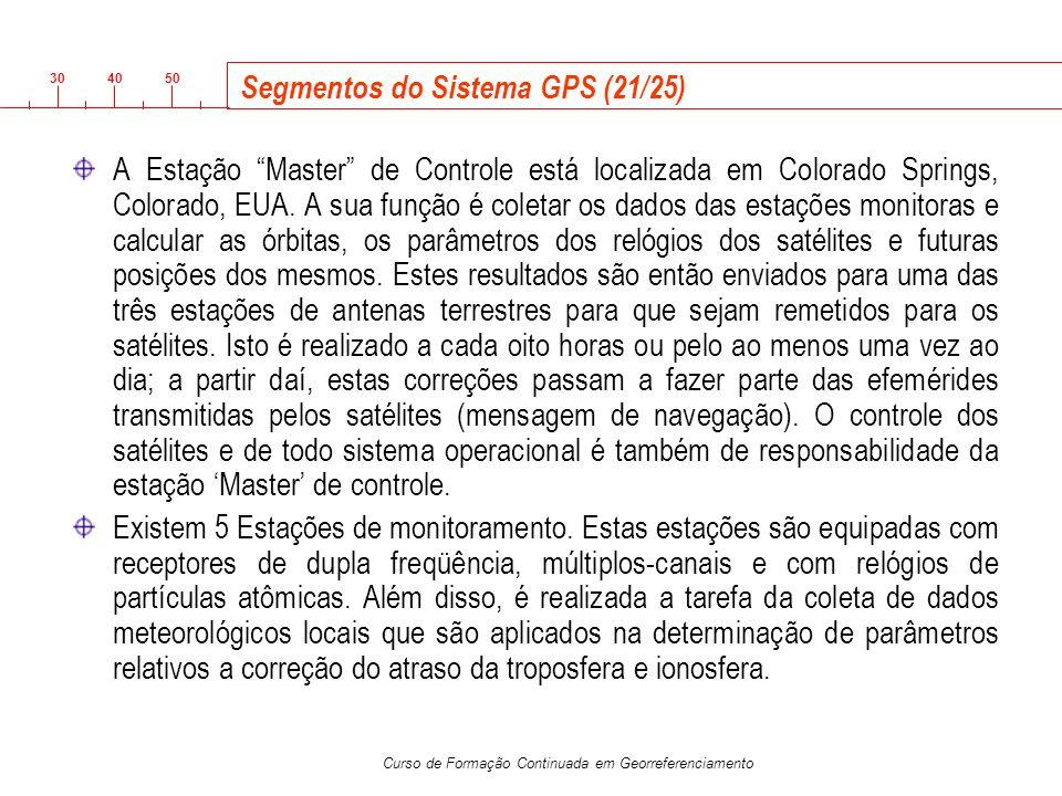 Segmentos do Sistema GPS (21/25)