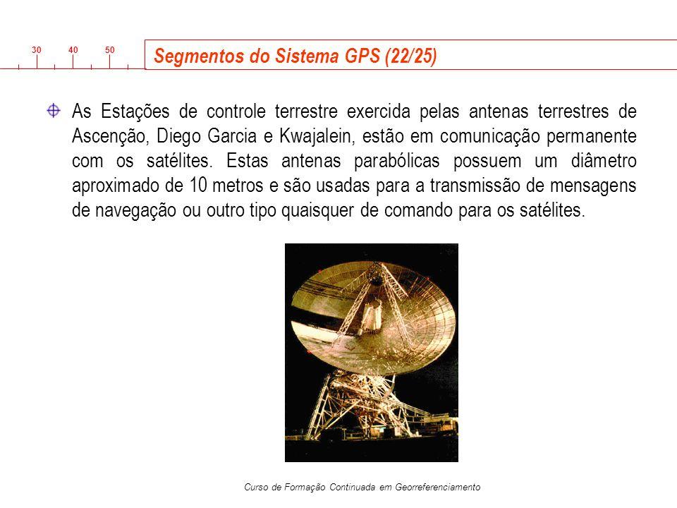 Segmentos do Sistema GPS (22/25)