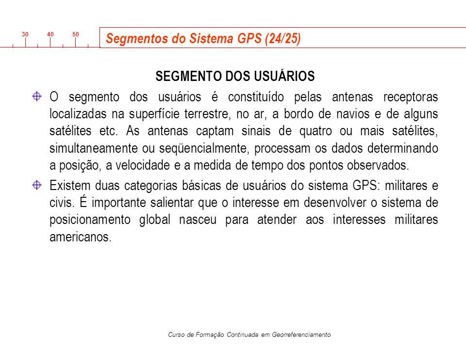 Segmentos do Sistema GPS (24/25)