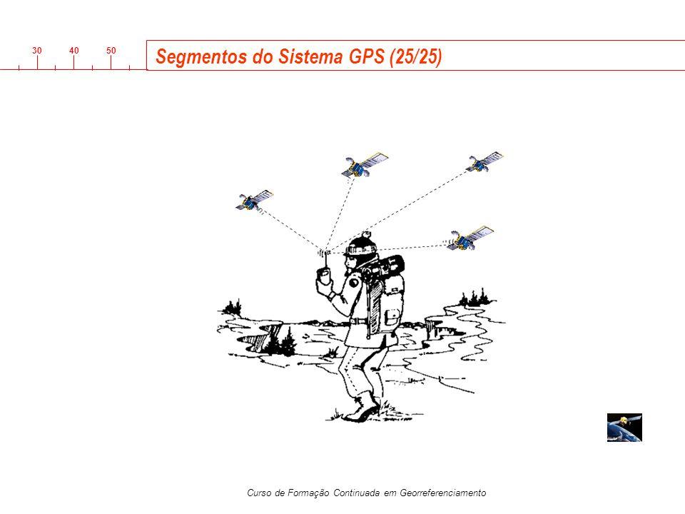 Segmentos do Sistema GPS (25/25)