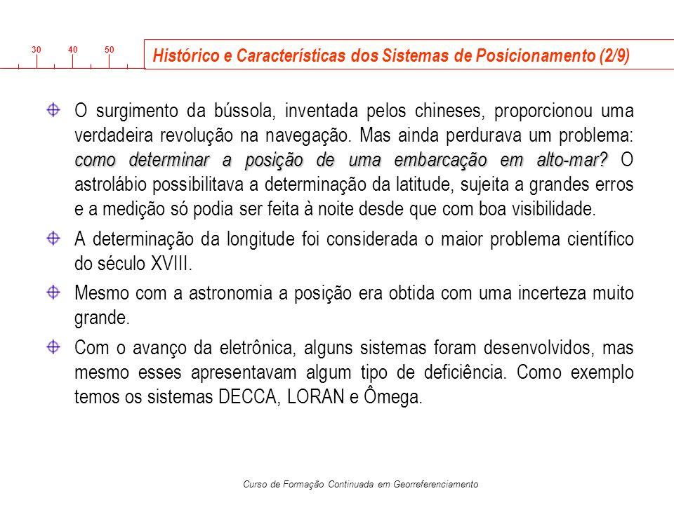 Histórico e Características dos Sistemas de Posicionamento (2/9)