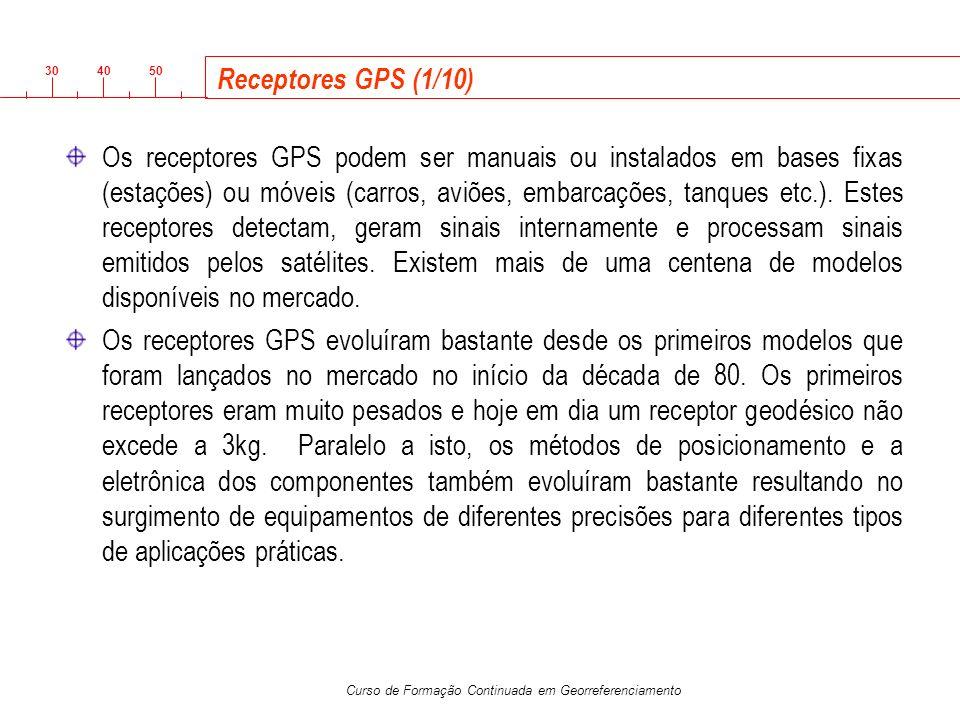 Receptores GPS (1/10)