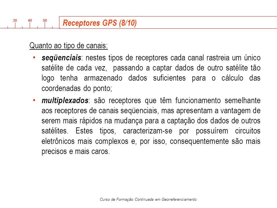 Receptores GPS (8/10) Quanto ao tipo de canais: