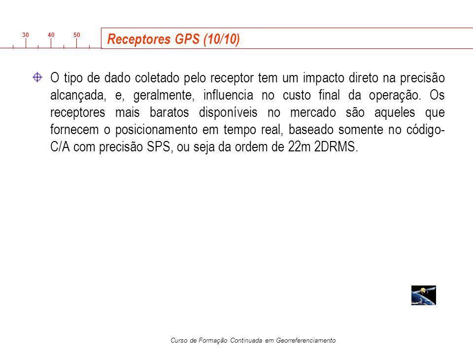 Receptores GPS (10/10)