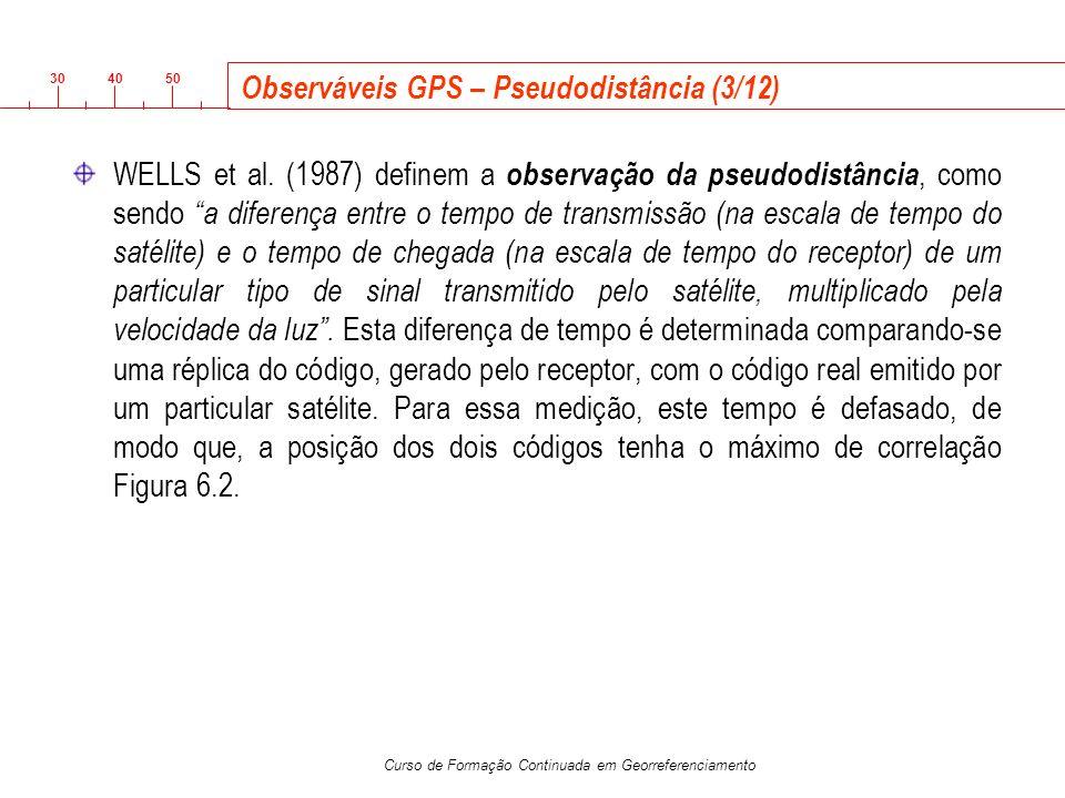 Observáveis GPS – Pseudodistância (3/12)