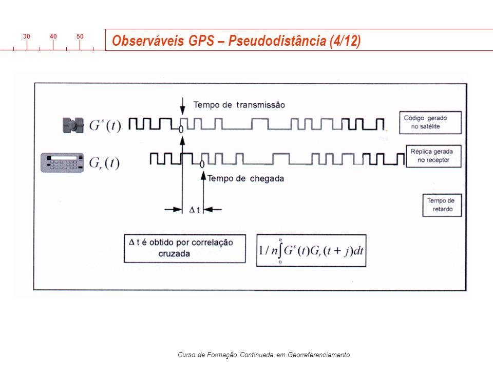 Observáveis GPS – Pseudodistância (4/12)