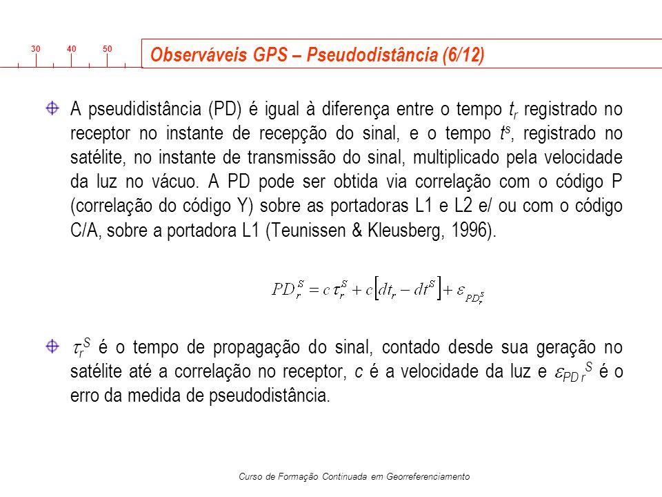 Observáveis GPS – Pseudodistância (6/12)