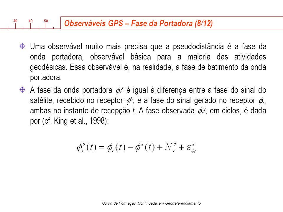 Observáveis GPS – Fase da Portadora (8/12)