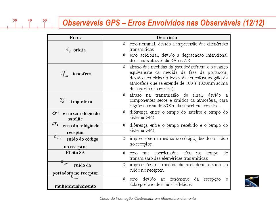 Observáveis GPS – Erros Envolvidos nas Observáveis (12/12)