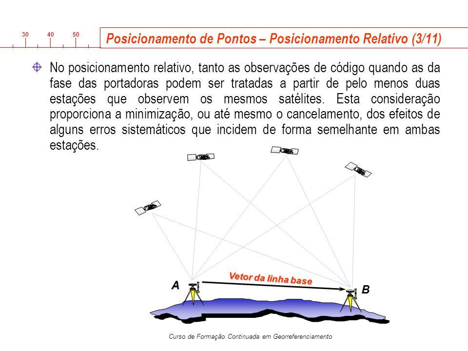 Posicionamento de Pontos – Posicionamento Relativo (3/11)
