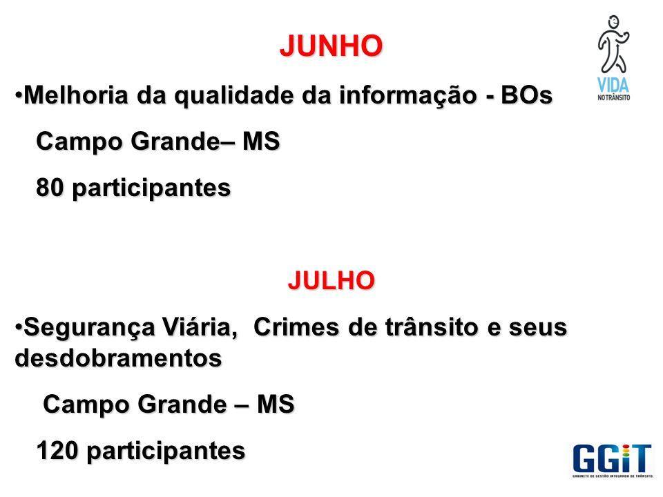 JUNHO Melhoria da qualidade da informação - BOs Campo Grande– MS