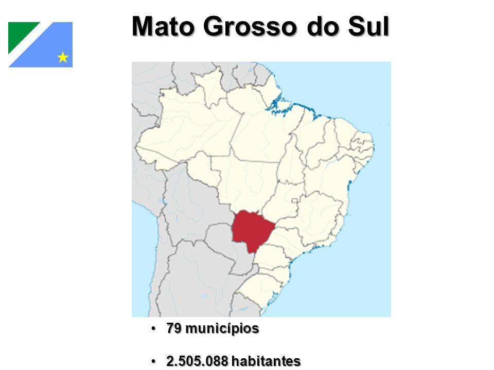 Mato Grosso do Sul 79 municípios 2.505.088 habitantes