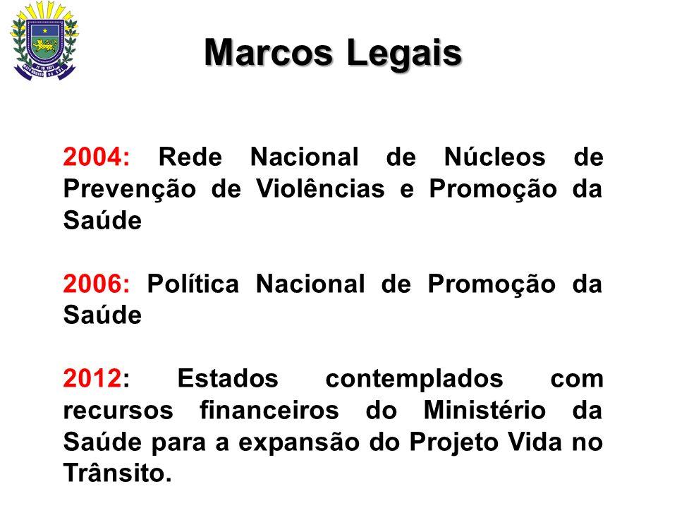 Marcos Legais 2004: Rede Nacional de Núcleos de Prevenção de Violências e Promoção da Saúde. 2006: Política Nacional de Promoção da Saúde.