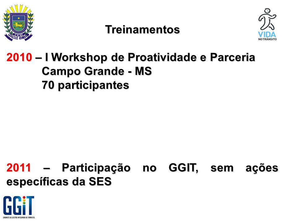 Treinamentos 2010 – I Workshop de Proatividade e Parceria. Campo Grande - MS. 70 participantes.