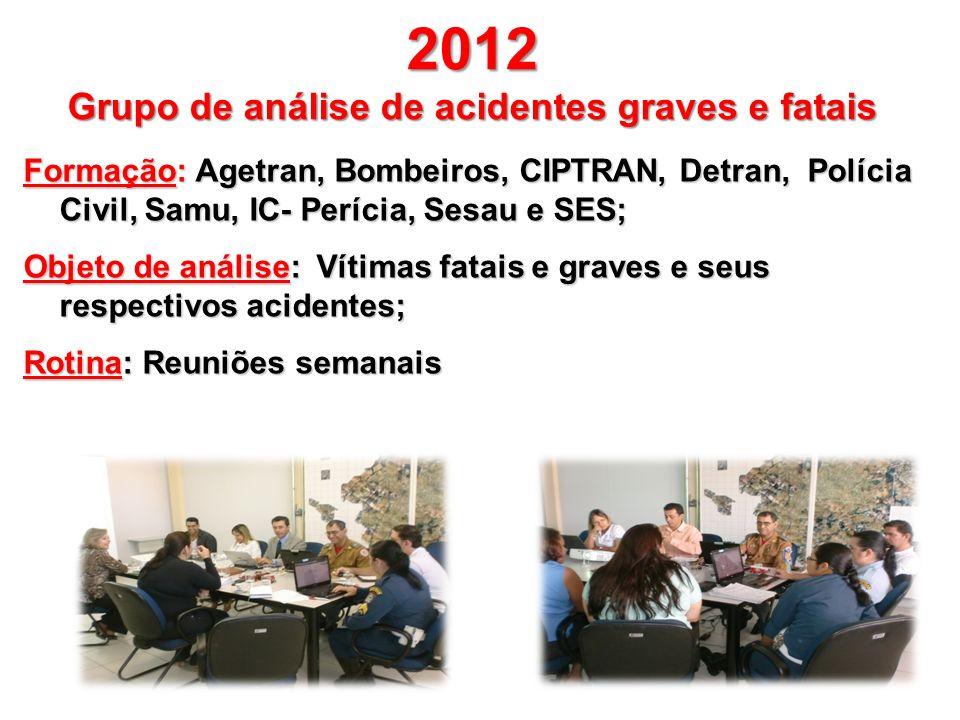 2012 Grupo de análise de acidentes graves e fatais