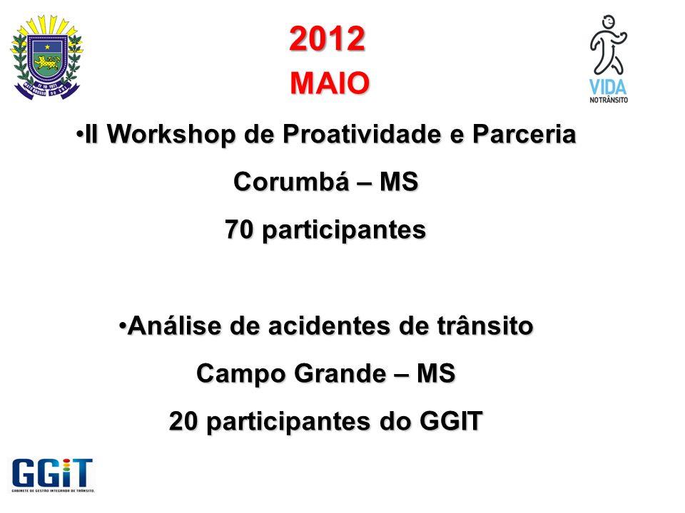 2012 MAIO II Workshop de Proatividade e Parceria Corumbá – MS