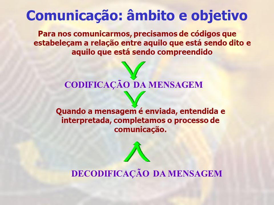Comunicação: âmbito e objetivo