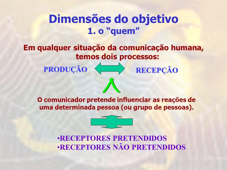 Dimensões do objetivo 1. o quem